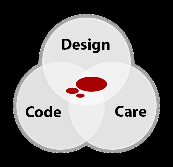 expressive design Graphic and Web Design Solihull